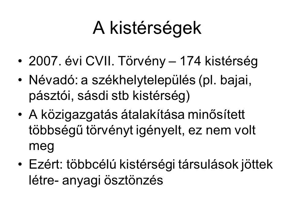 A kistérségek 2007. évi CVII. Törvény – 174 kistérség
