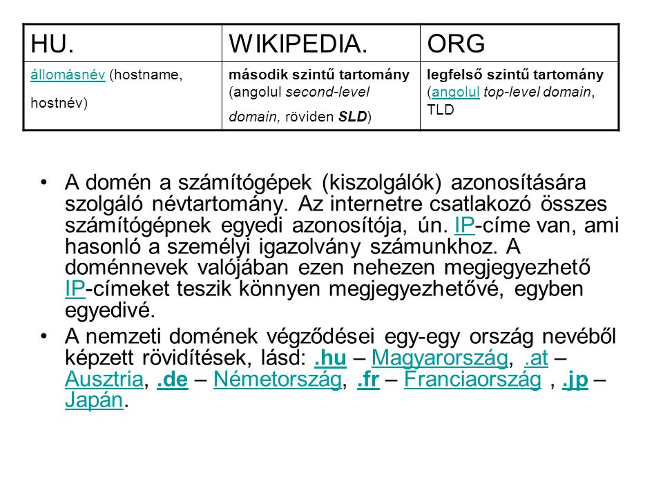 HU. WIKIPEDIA. ORG. állomásnév (hostname, hostnév) második szintű tartomány (angolul second-level domain, röviden SLD)