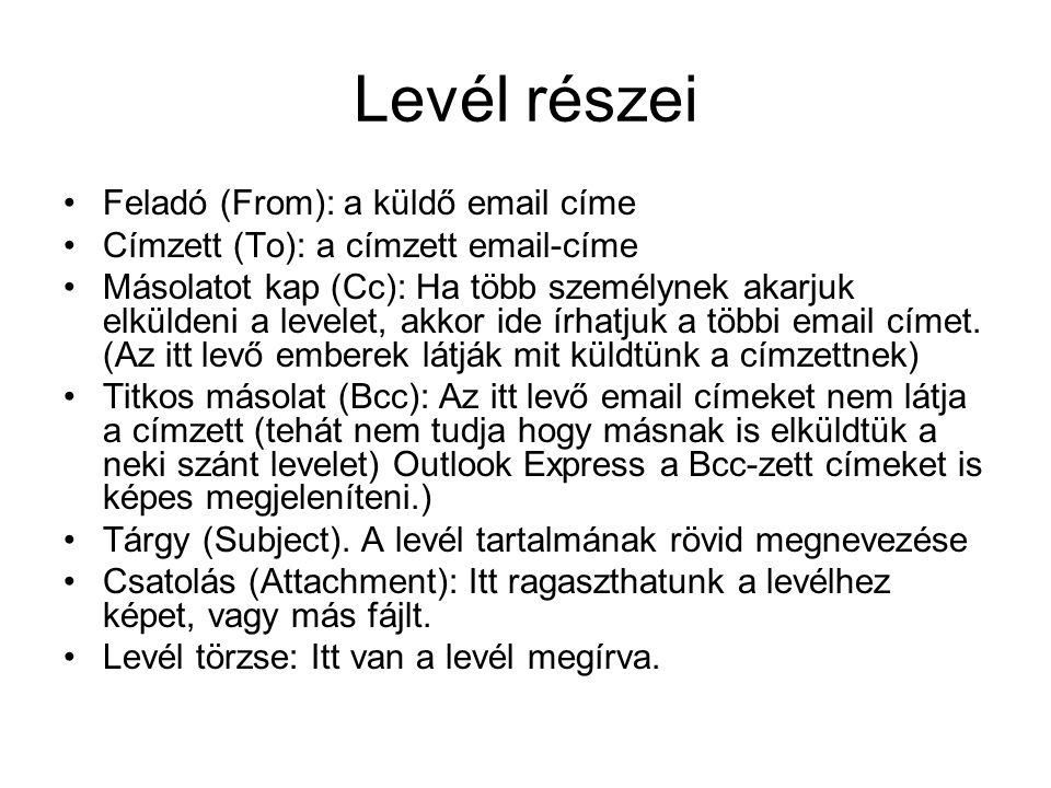 Levél részei Feladó (From): a küldő email címe