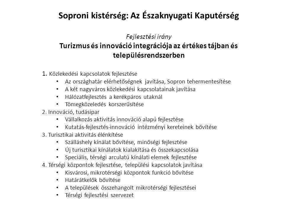 Soproni kistérség: Az Északnyugati Kaputérség