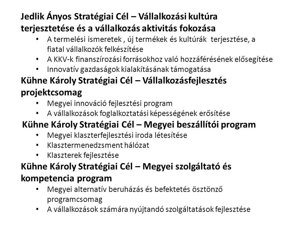 Kühne Károly Stratégiai Cél – Vállalkozásfejlesztés projektcsomag
