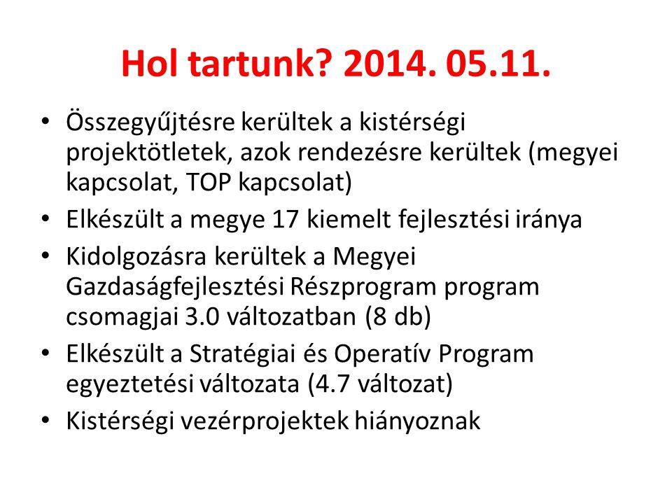 Hol tartunk 2014. 05.11. Összegyűjtésre kerültek a kistérségi projektötletek, azok rendezésre kerültek (megyei kapcsolat, TOP kapcsolat)