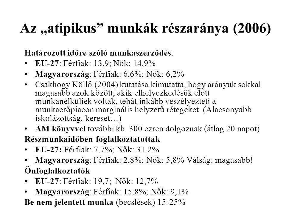 """Az """"atipikus munkák részaránya (2006)"""