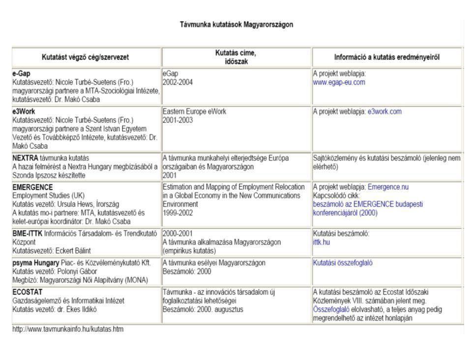 Kutatást végző cég/szervezet Információ a kutatás eredményeiről