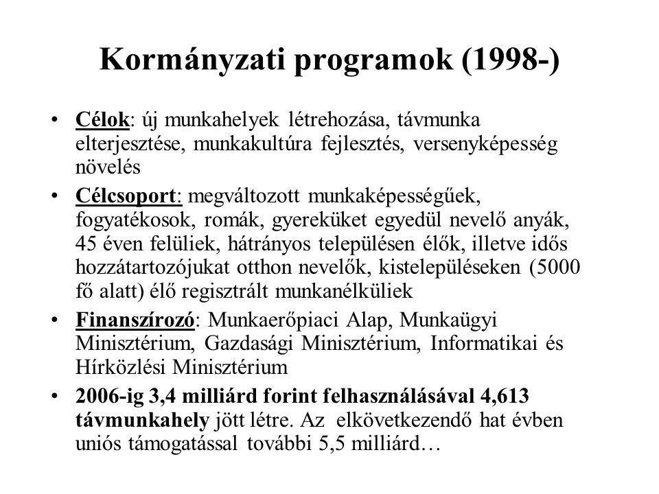 Kormányzati programok (1998-)