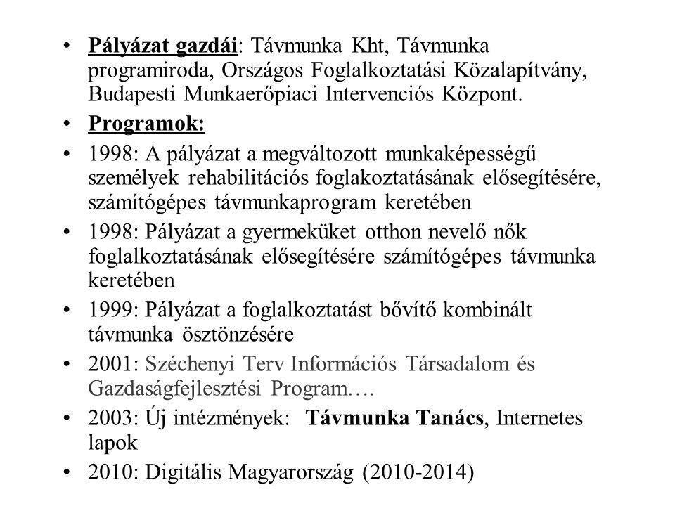 Pályázat gazdái: Távmunka Kht, Távmunka programiroda, Országos Foglalkoztatási Közalapítvány, Budapesti Munkaerőpiaci Intervenciós Központ.