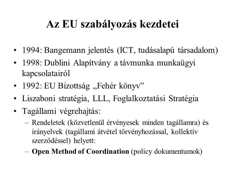 Az EU szabályozás kezdetei