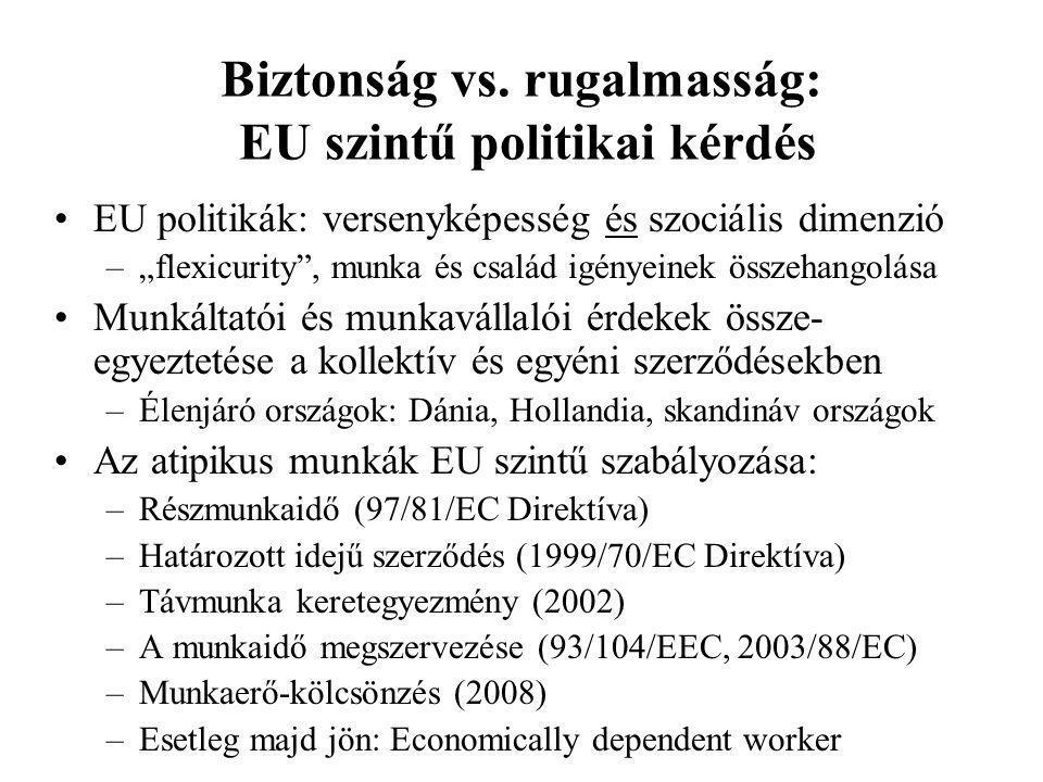 Biztonság vs. rugalmasság: EU szintű politikai kérdés