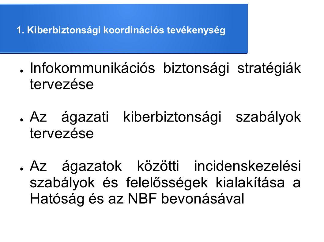Infokommunikációs biztonsági stratégiák tervezése