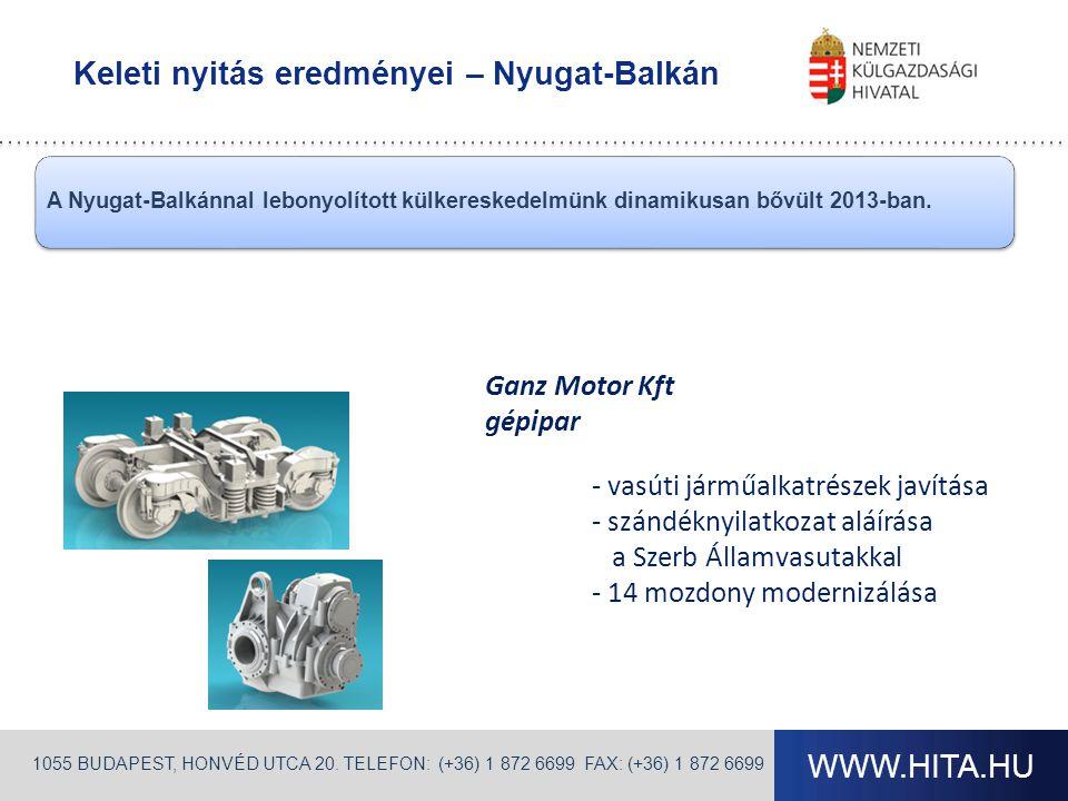 Keleti nyitás eredményei – Nyugat-Balkán