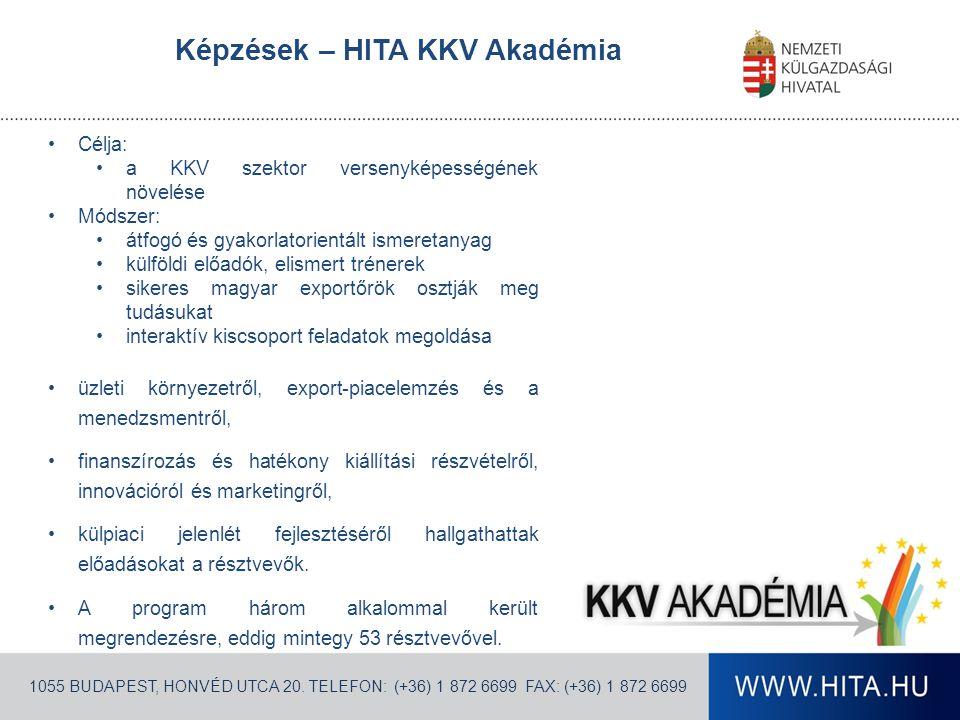 Képzések – HITA KKV Akadémia