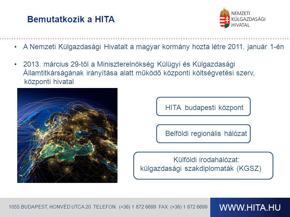 Bemutatkozik a HITA A Nemzeti Külgazdasági Hivatalt a magyar kormány hozta létre 2011. január 1-én.