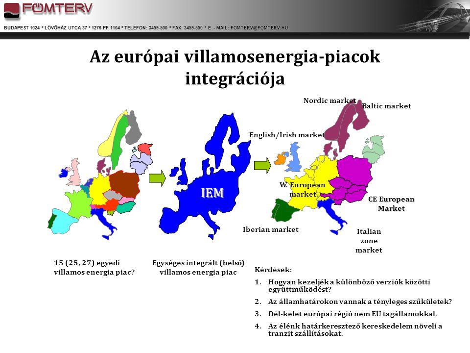 Az európai villamosenergia-piacok integrációja
