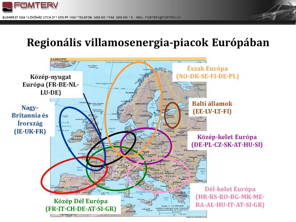 Regionális villamosenergia-piacok Európában