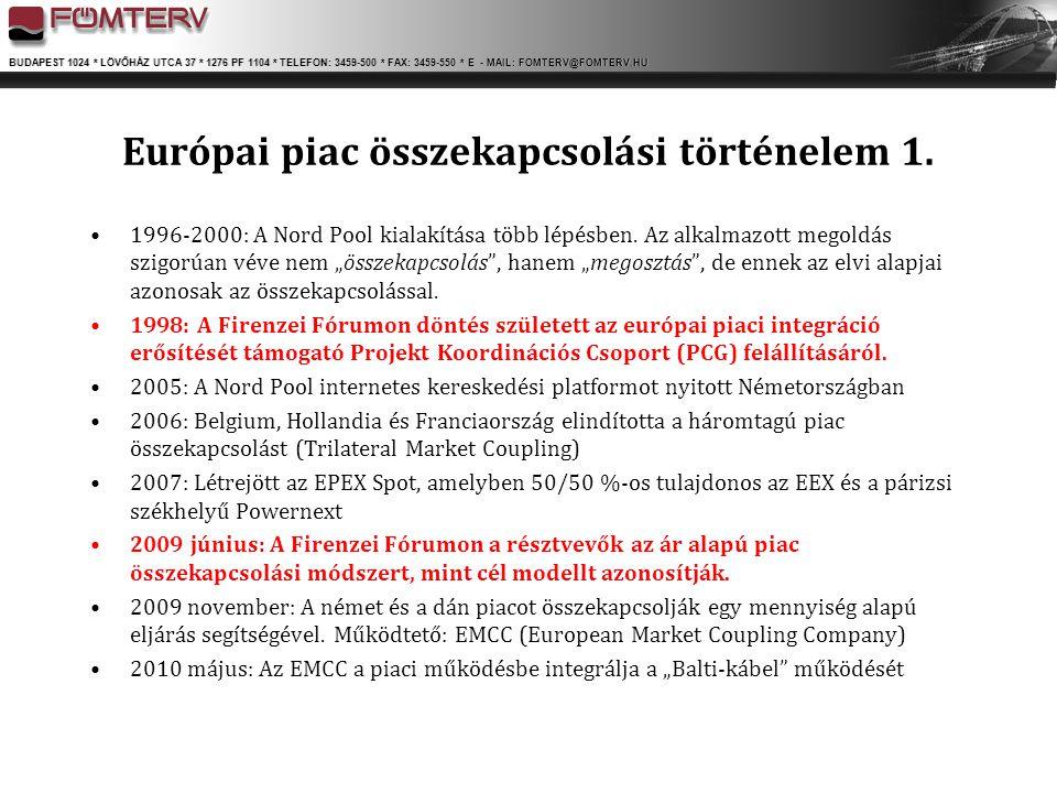 Európai piac összekapcsolási történelem 1.