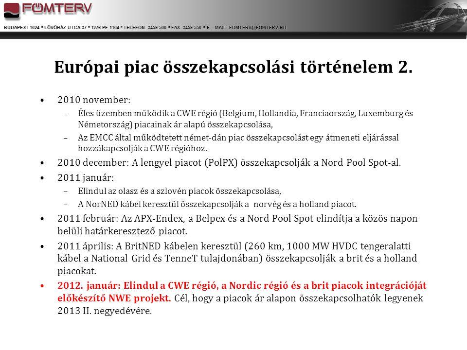 Európai piac összekapcsolási történelem 2.