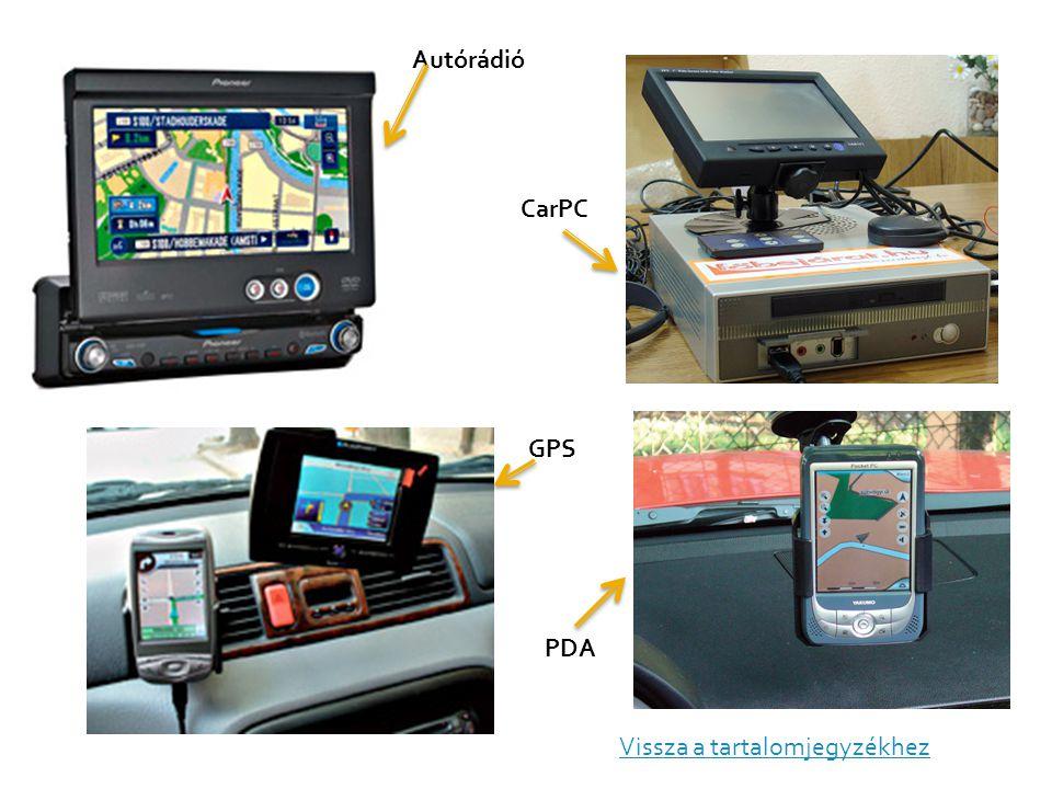 Autórádió CarPC GPS PDA Vissza a tartalomjegyzékhez