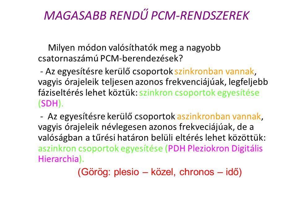 MAGASABB RENDŰ PCM-RENDSZEREK
