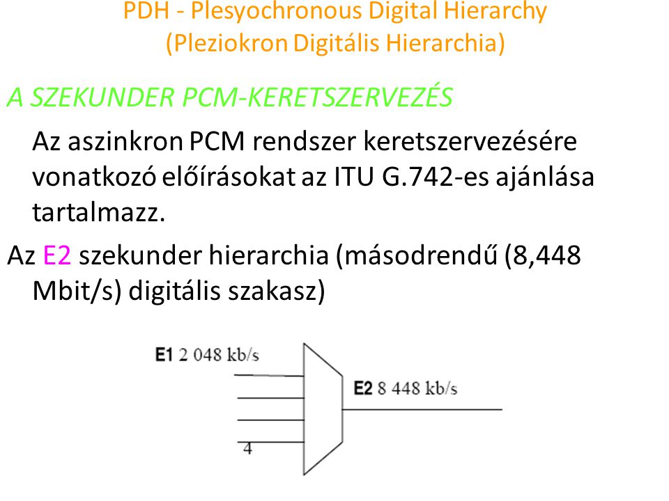 A SZEKUNDER PCM-KERETSZERVEZÉS
