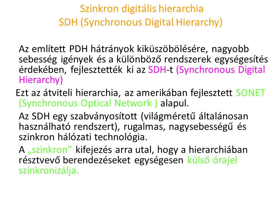 Szinkron digitális hierarchia SDH (Synchronous Digital Hierarchy)