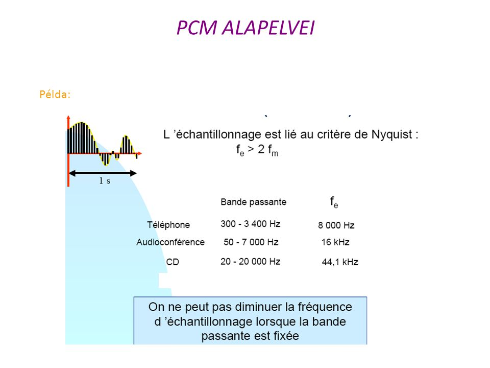 PCM ALAPELVEI Példa: