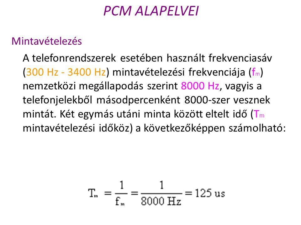 PCM ALAPELVEI Mintavételezés