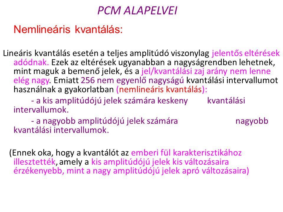 PCM ALAPELVEI Nemlineáris kvantálás: