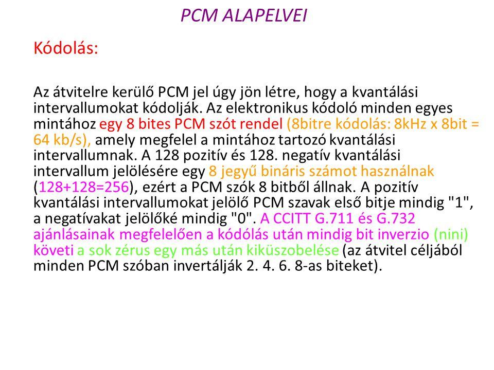 PCM ALAPELVEI Kódolás: