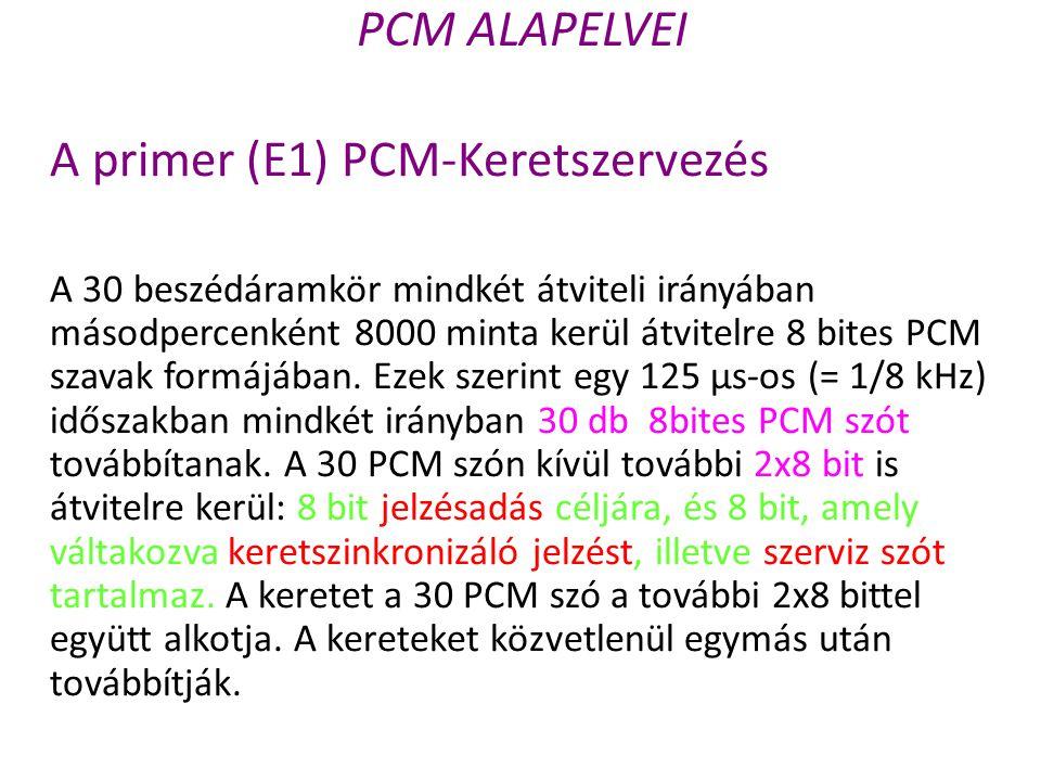 PCM ALAPELVEI A primer (E1) PCM-Keretszervezés