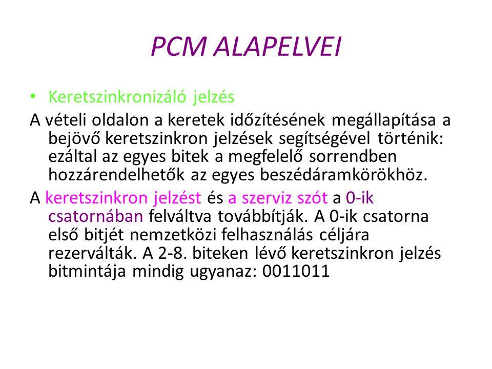 PCM ALAPELVEI Keretszinkronizáló jelzés