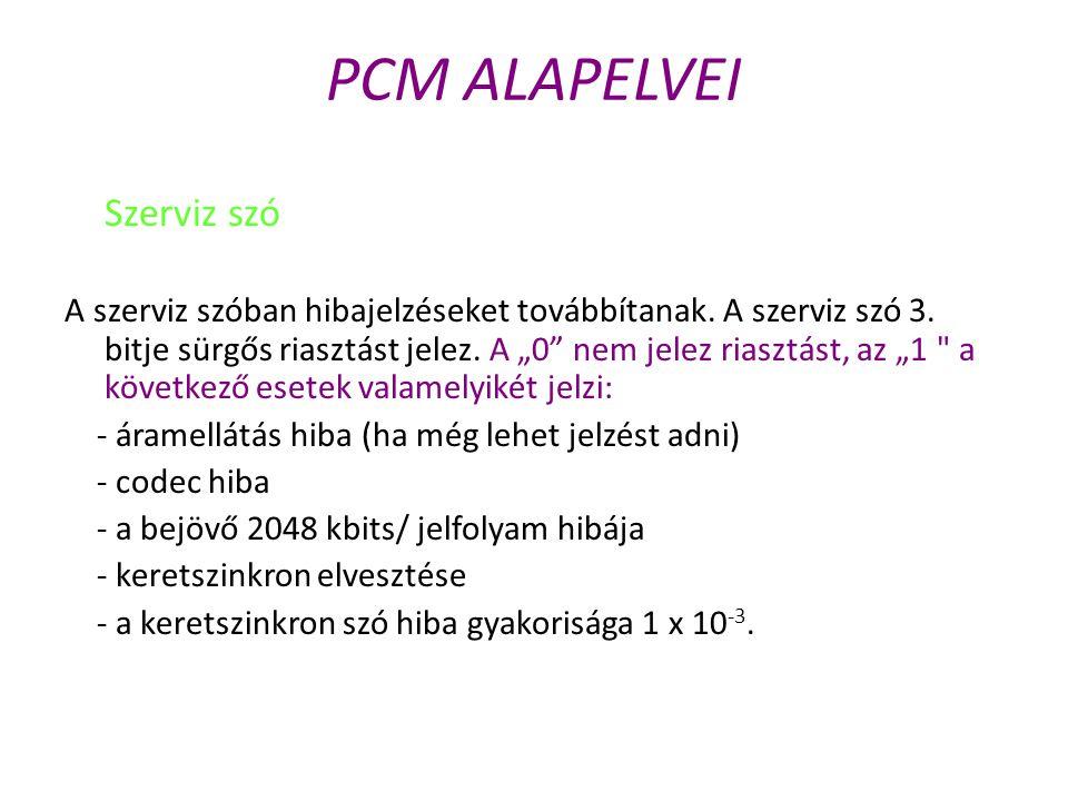 PCM ALAPELVEI Szerviz szó