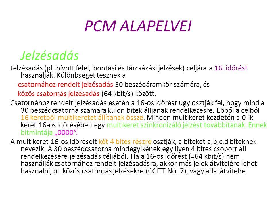 PCM ALAPELVEI Jelzésadás