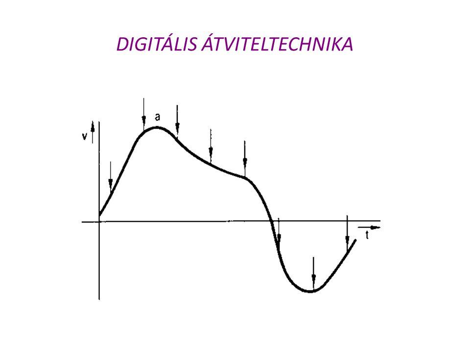 DIGITÁLIS ÁTVITELTECHNIKA