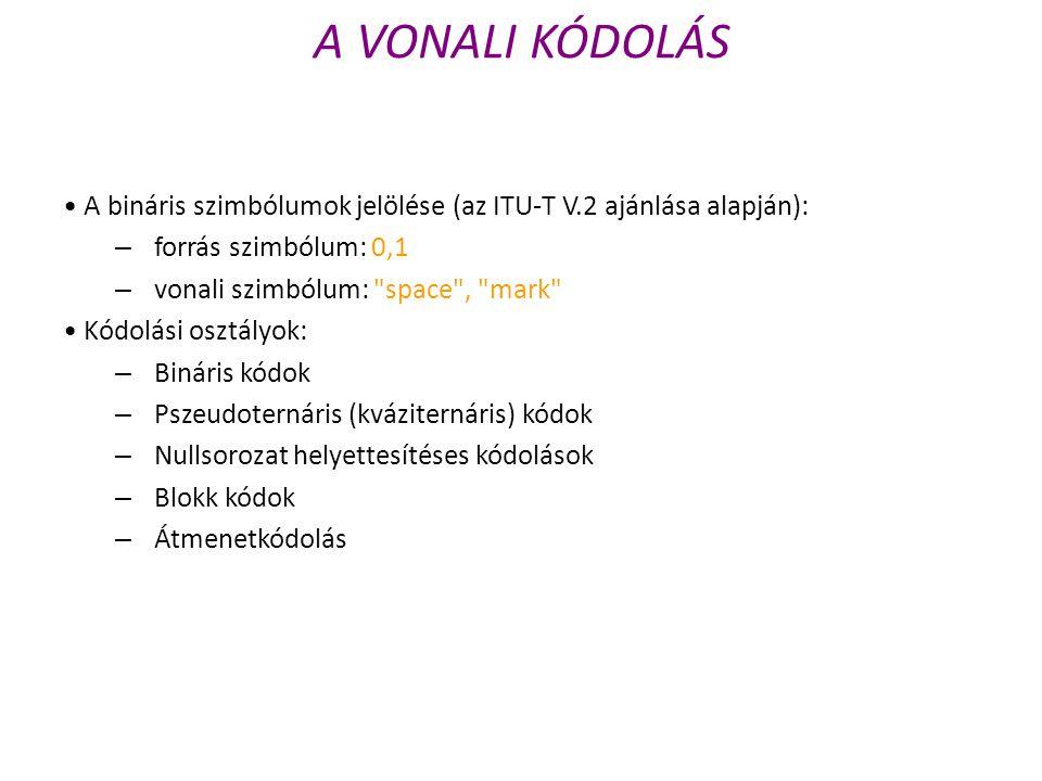 A VONALI KÓDOLÁS • A bináris szimbólumok jelölése (az ITU-T V.2 ajánlása alapján): forrás szimbólum: 0,1.