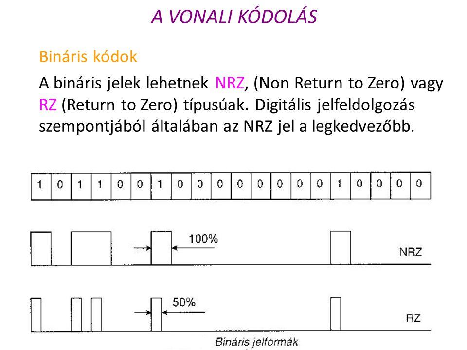 A VONALI KÓDOLÁS Bináris kódok