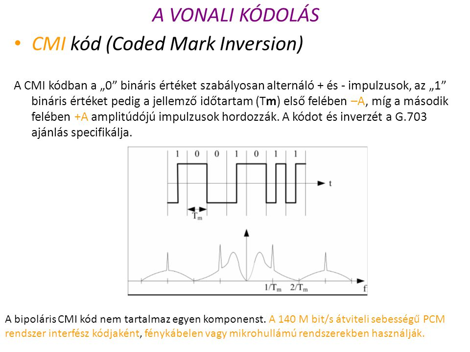 CMI kód (Coded Mark Inversion)