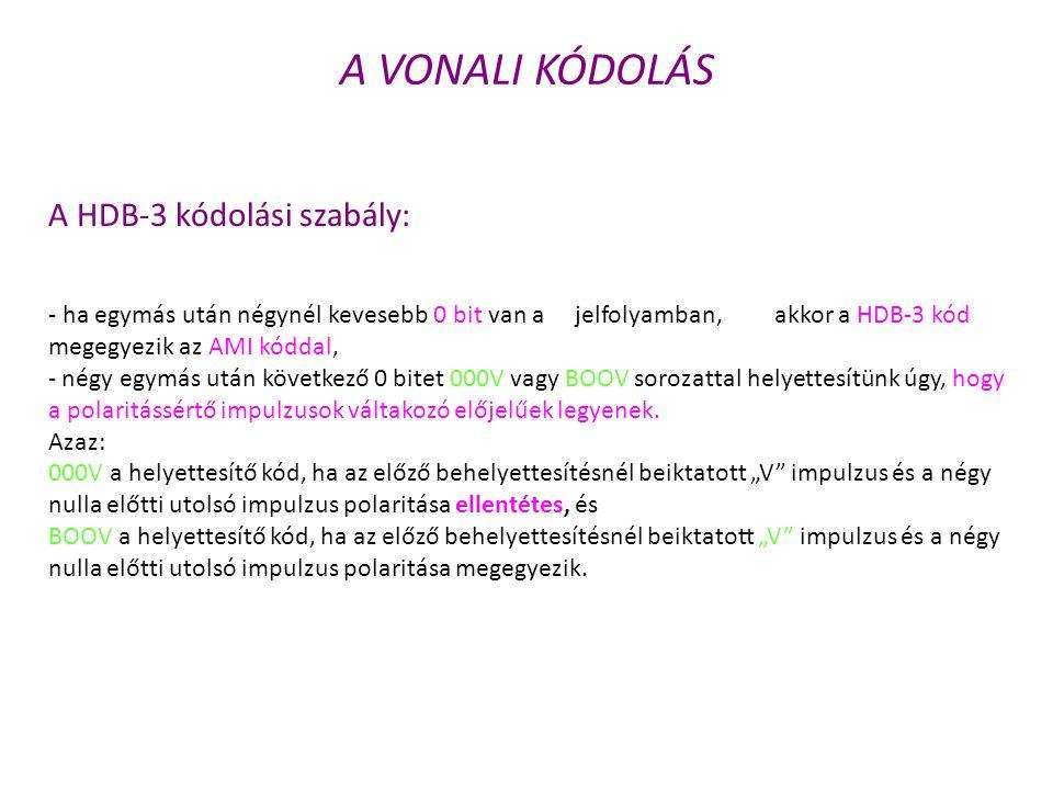 A VONALI KÓDOLÁS A HDB-3 kódolási szabály: