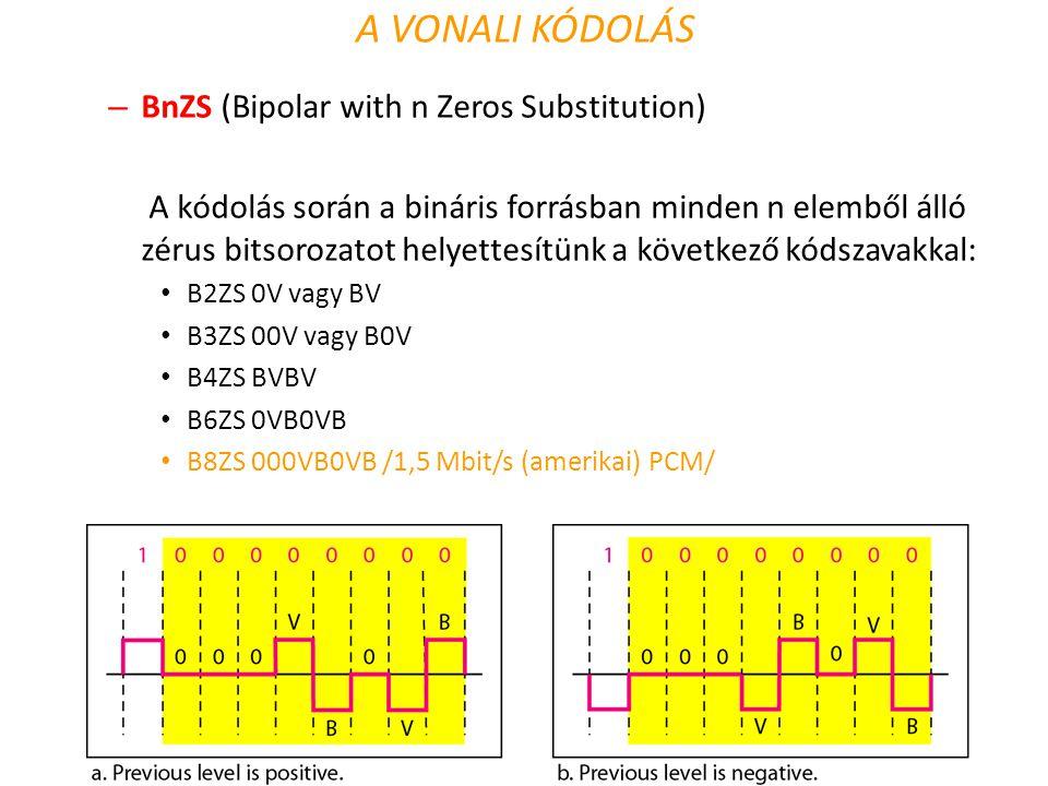A VONALI KÓDOLÁS BnZS (Bipolar with n Zeros Substitution)