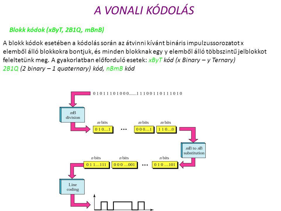 A VONALI KÓDOLÁS Blokk kódok (xByT, 2B1Q, mBnB)