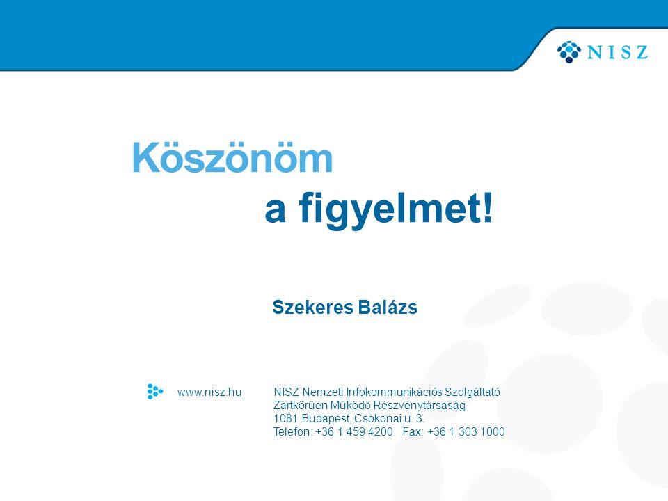 Köszönöm a figyelmet! Szekeres Balázs www.nisz.hu