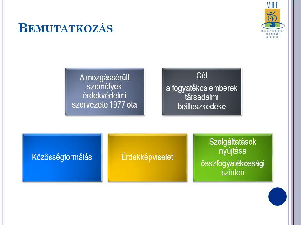Bemutatkozás Közösségformálás Érdekképviselet Szolgáltatások nyújtása