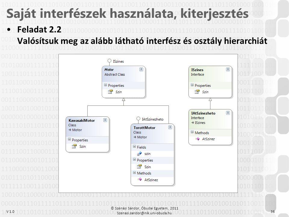 Saját interfészek használata, kiterjesztés