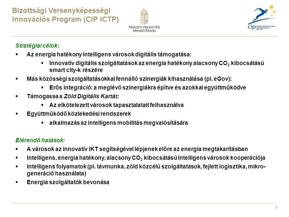 Bizottsági Versenyképességi Innovációs Program (CIP ICTP)