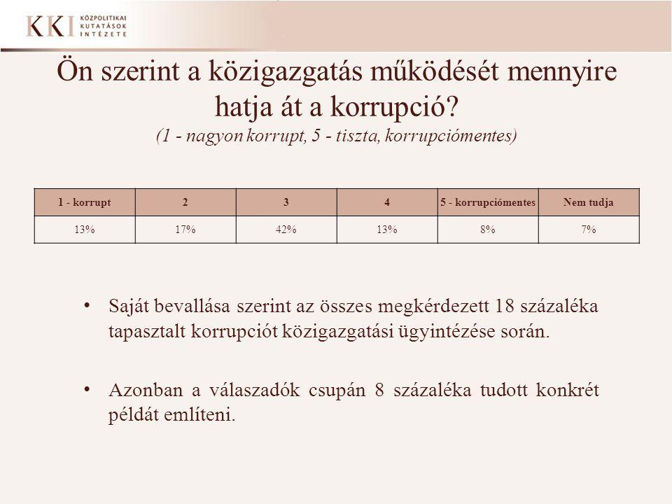 Ön szerint a közigazgatás működését mennyire hatja át a korrupció