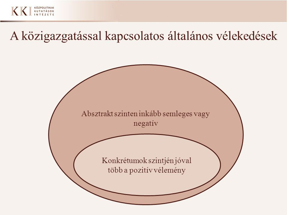 A közigazgatással kapcsolatos általános vélekedések