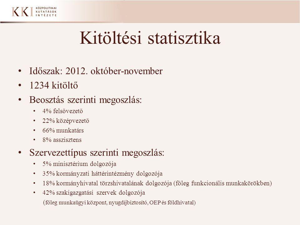 Kitöltési statisztika