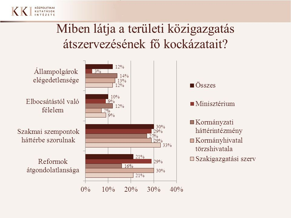 Miben látja a területi közigazgatás átszervezésének fő kockázatait