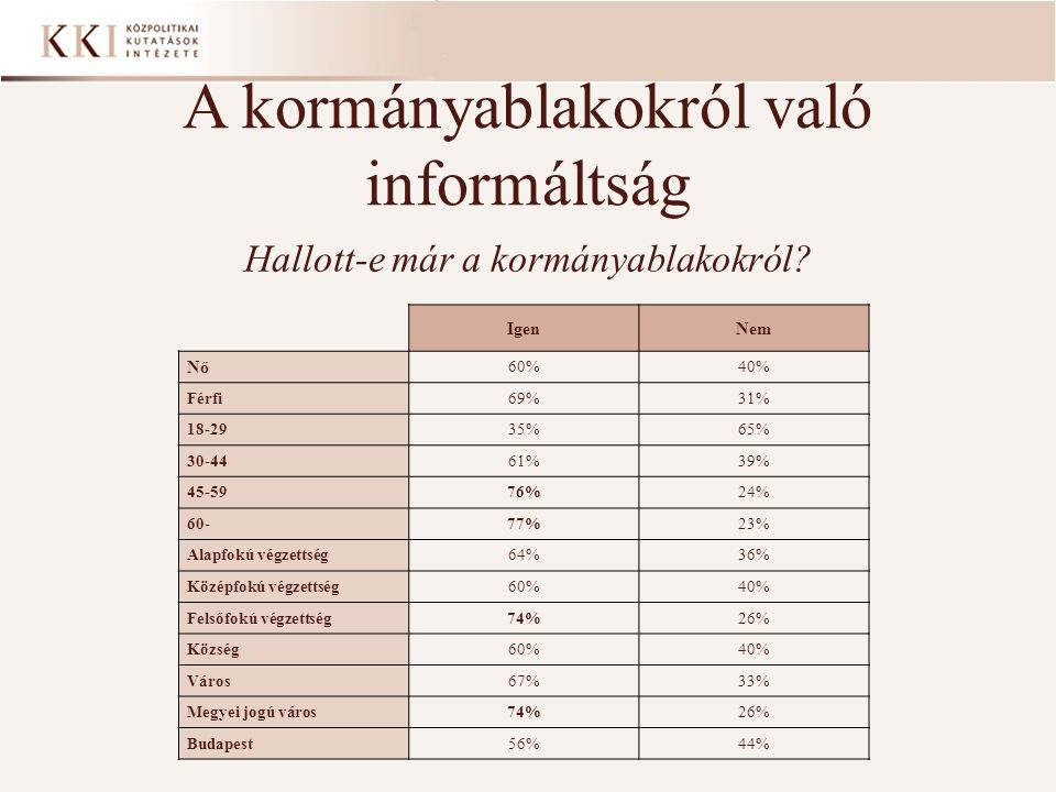 A kormányablakokról való informáltság