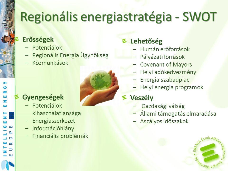 Regionális energiastratégia - SWOT
