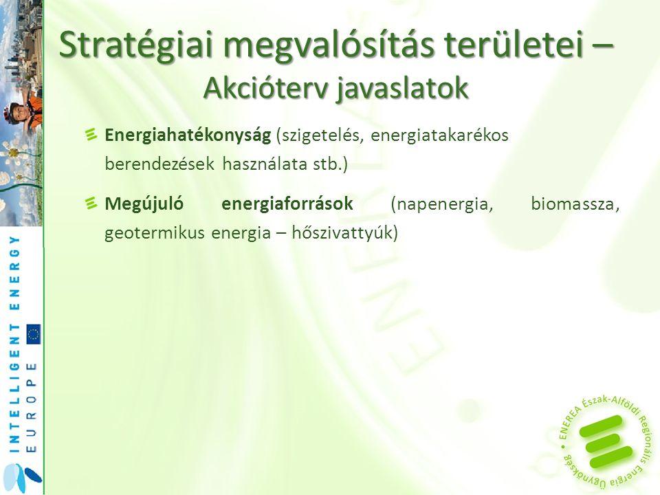 Stratégiai megvalósítás területei – Akcióterv javaslatok
